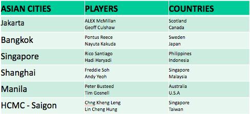Asian Expat Singles Champion 2014